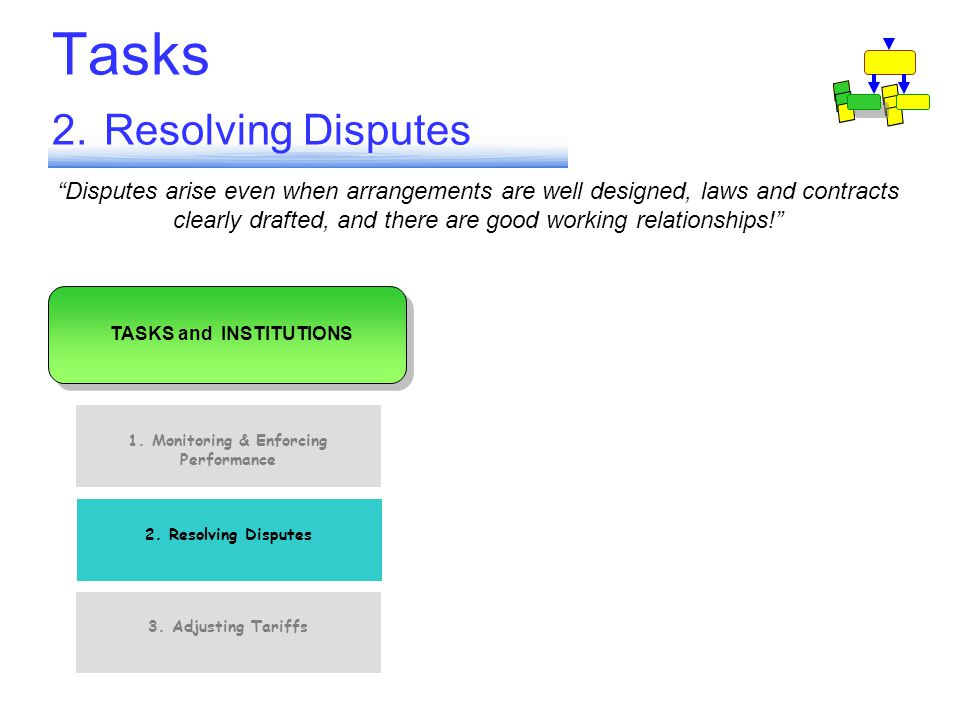 Tasks 2. Resolving Disputes TASKS and INSTITUTIONS 1.