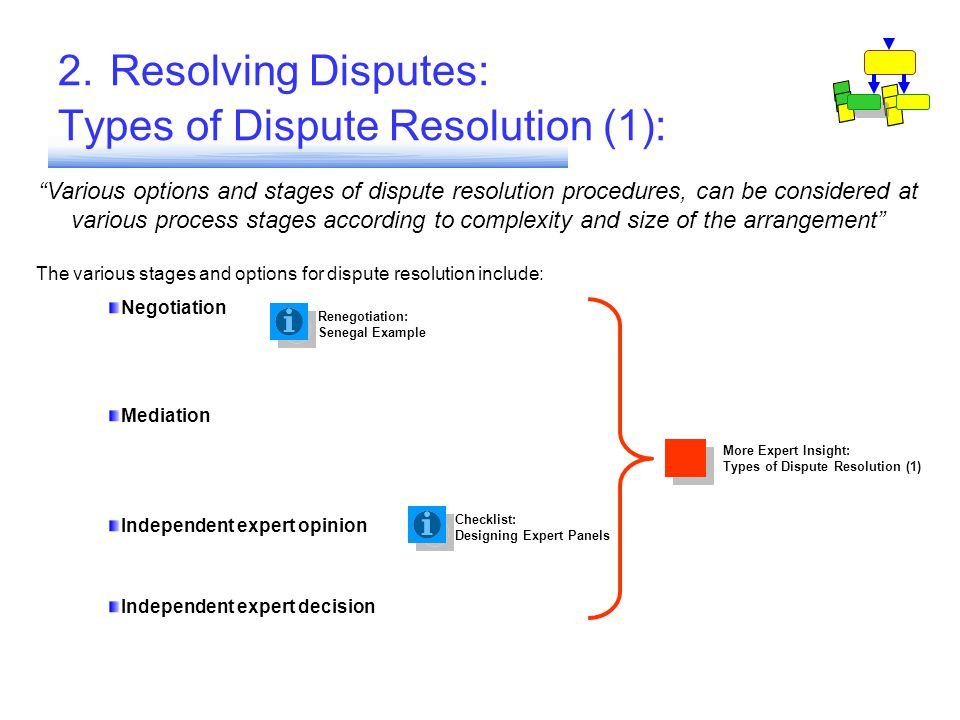 "2. Resolving Disputes: Types of Dispute Resolution (1): ""Various options and stages of dispute resolution procedures, can be considered at various pro"