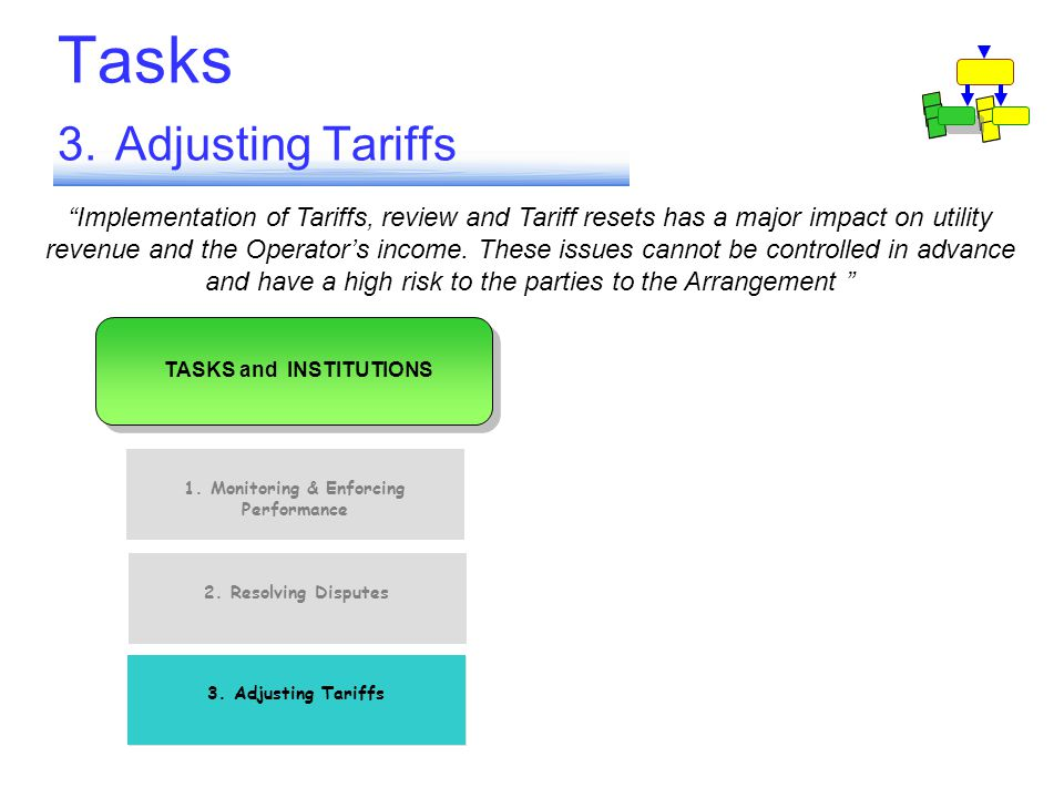 "Tasks 3. Adjusting Tariffs TASKS and INSTITUTIONS 1. Monitoring & Enforcing Performance 2. Resolving Disputes 3. Adjusting Tariffs ""Implementation of"