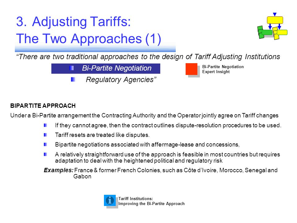 "3. Adjusting Tariffs: The Two Approaches (1) ""There are two traditional approaches to the design of Tariff Adjusting Institutions Bi-Partite Negotiati"