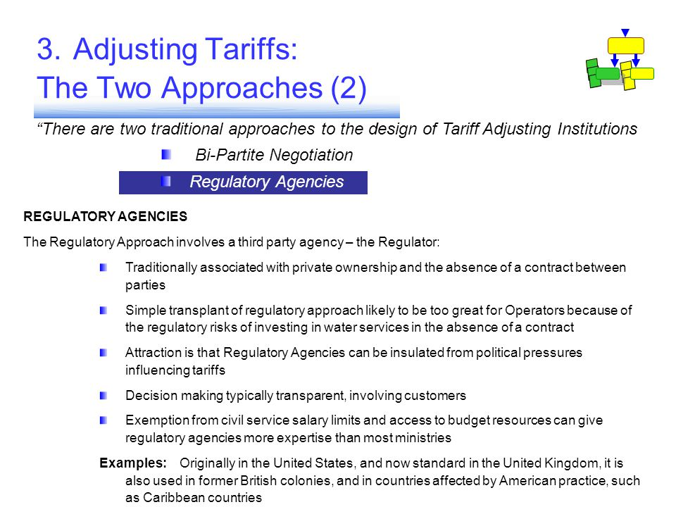 "3. Adjusting Tariffs: The Two Approaches (2) ""There are two traditional approaches to the design of Tariff Adjusting Institutions Bi-Partite Negotiati"