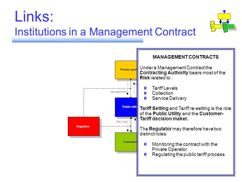 Links: Institutions in a Management Contract Private operator Customers Public utility Regulator Payments Management Tariffs Services MANAGEMENT CONTRACTS Under a Management Contract the Contracting Authority bears most of the Risk related to : Tariff Levels Collection Service Delivery Tariff Setting and Tariff re-setting is the role of the Public Utility and the Customer- Tariff decision maker.