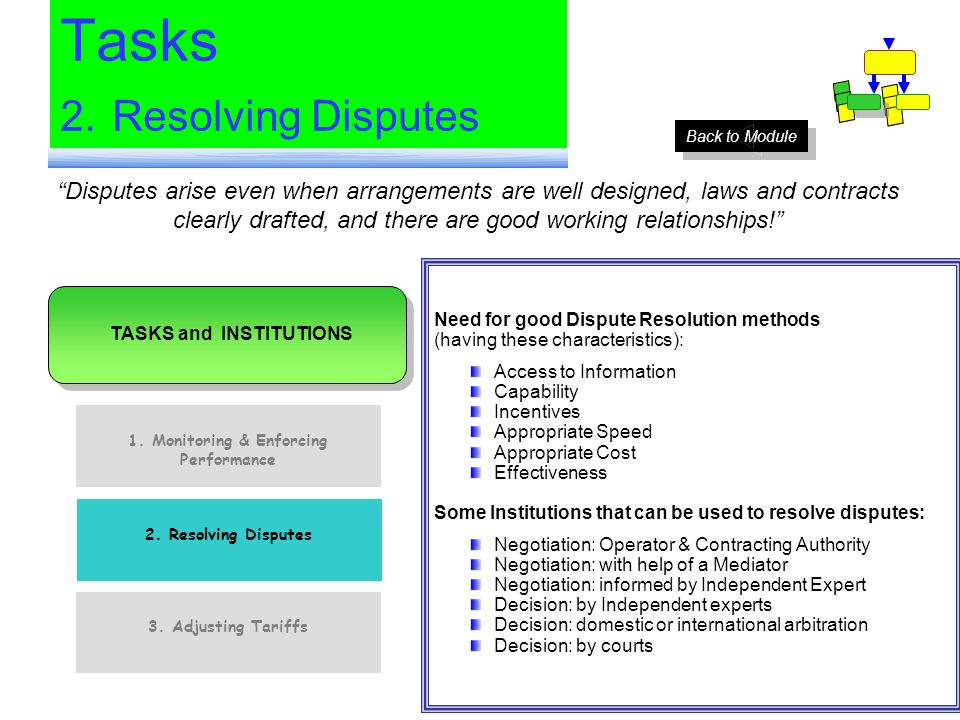 Tasks 2. Resolving Disputes TASKS and INSTITUTIONS 1. Monitoring & Enforcing Performance 2. Resolving Disputes 3. Adjusting Tariffs 2. Resolving Dispu