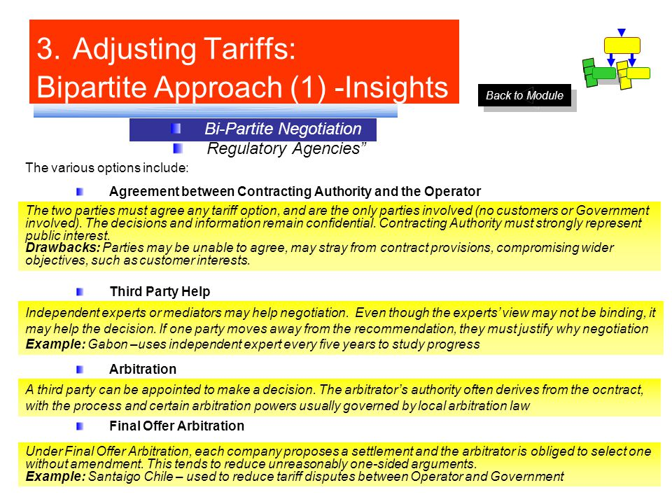 3. Adjusting Tariffs: Bipartite Approach (1) -Insights The various options include: Agreement between Contracting Authority and the Operator Third Par