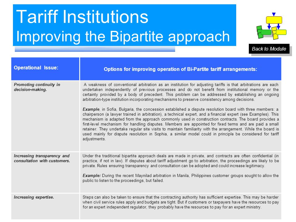 Tariff Institutions Improving the Bipartite approach Operational Issue: Options for improving operation of Bi-Partite tariff arrangements: Promoting continuity in decision-making.