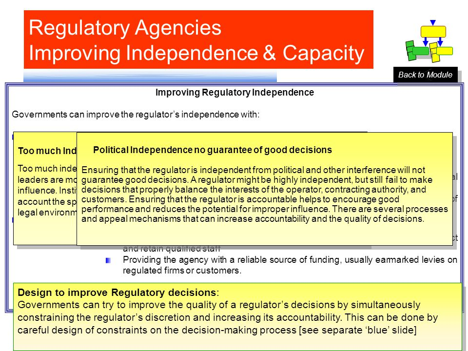 Regulatory Agencies Improving Independence & Capacity Governments can take steps to increase the Regulator's independence through robust appointment processes and providing adequate capacity.. Improving Regulatory Independence Governments can improve the regulator's independence with: Robust appointment processes: Prescribing professional criteria for appointment Involving both the executive and the legislative branches of the government Appointing regulators for fixed terms and protecting them from arbitrary removal (while still providing for their removal in case of proven misconduct or incapacity) Setting terms that do not coincide with election cycles and staggering the terms of the members.