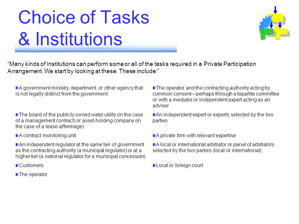 """Many kinds of Institutions can perform some or all of the tasks required in a Private Participation Arrangement. We start by looking at these. These"