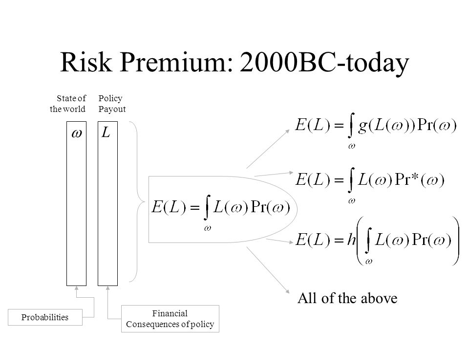Risk Premium Standard deviation Variance Semi-Variance Percentile/VaR Tail-VaR Wang Transform Esscher Transform Utility-based Micro-view of single risk SD, Variance,… of what.
