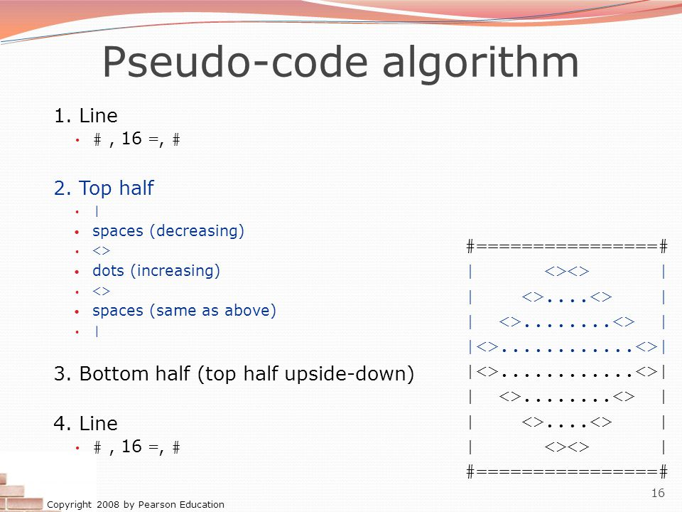 Copyright 2008 by Pearson Education 16 Pseudo-code algorithm 1.