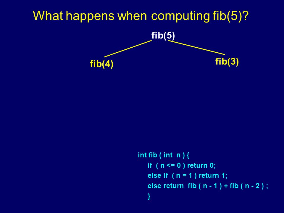 fib(5) fib(4) fib(3) What happens when computing fib(5).