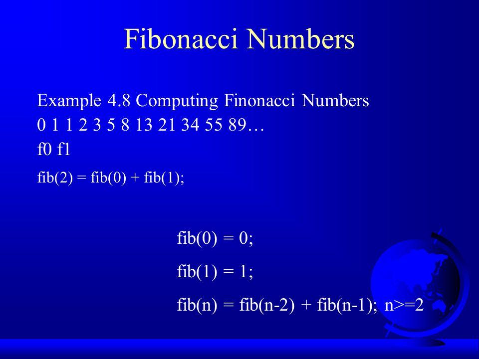 Fibonacci Numbers Example 4.8 Computing Finonacci Numbers 0 1 1 2 3 5 8 13 21 34 55 89… f0 f1 fib(2) = fib(0) + fib(1); fib(0) = 0; fib(1) = 1; fib(n) = fib(n-2) + fib(n-1); n>=2