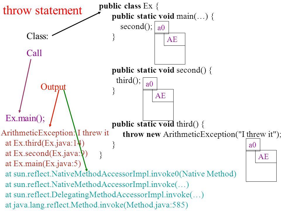 public class Ex { public static void main(…) { second(); } public static void second() { third(); } public static void third() { throw new ArithmeticException( I threw it ); } ArithmeticException: I threw it at Ex.third(Ex.java:14) at Ex.second(Ex.java:9) at Ex.main(Ex.java:5) at sun.reflect.NativeMethodAccessorImpl.invoke0(Native Method) at sun.reflect.NativeMethodAccessorImpl.invoke(…) at sun.reflect.DelegatingMethodAccessorImpl.invoke(…) at java.lang.reflect.Method.invoke(Method.java:585) AE a0 AE a0 AE a0 Class: Call Output Ex.main(); throw statement