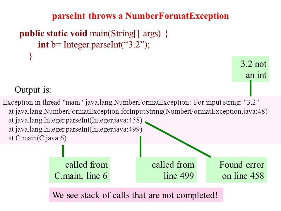 Exceptions and Errors In Java, there is a class Throwable: Throwable@x1 / by zero detailMessage getMessage() Throwable() Throwable(String) When some kind of error occurs, an Exception is thrown —you'll see what this means later.