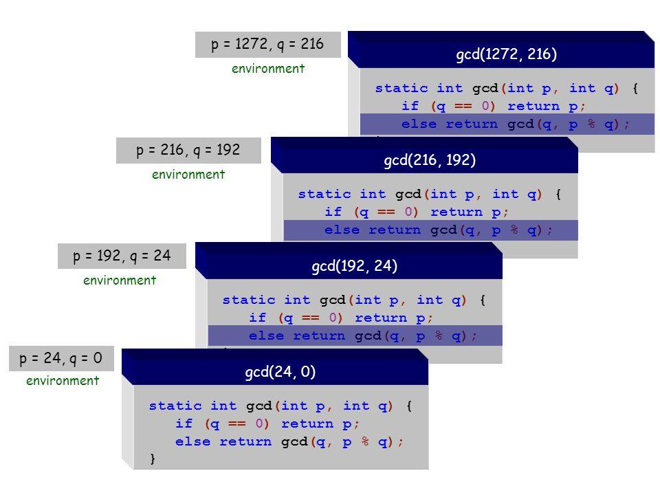static int gcd(int p, int q) { if (q == 0) return p; else return gcd(q, p % q); } gcd(1272, 216) static int gcd(int p, int q) { if (q == 0) return p; else return gcd(q, p % q); } gcd(216, 192) static int gcd(int p, int q) { if (q == 0) return p; else return gcd(q, p % q); } gcd(192, 24) environment static int gcd(int p, int q) { if (q == 0) return p; else return gcd(q, p % q); } gcd(24, 0) p = 24, q = 0 environment p = 192, q = 24 p = 216, q = 192 environment p = 1272, q = 216 environment