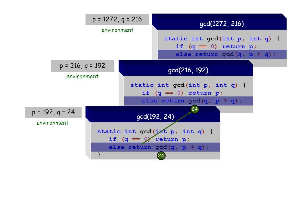static int gcd(int p, int q) { if (q == 0) return p; else return gcd(q, p % q); } gcd(1272, 216) static int gcd(int p, int q) { if (q == 0) return p; else return gcd(q, p % q); } gcd(216, 192) static int gcd(int p, int q) { if (q == 0) return p; else return gcd(q, p % q); } gcd(192, 24) p = 192, q = 24 environment 24 p = 216, q = 192 environment p = 1272, q = 216 environment 24