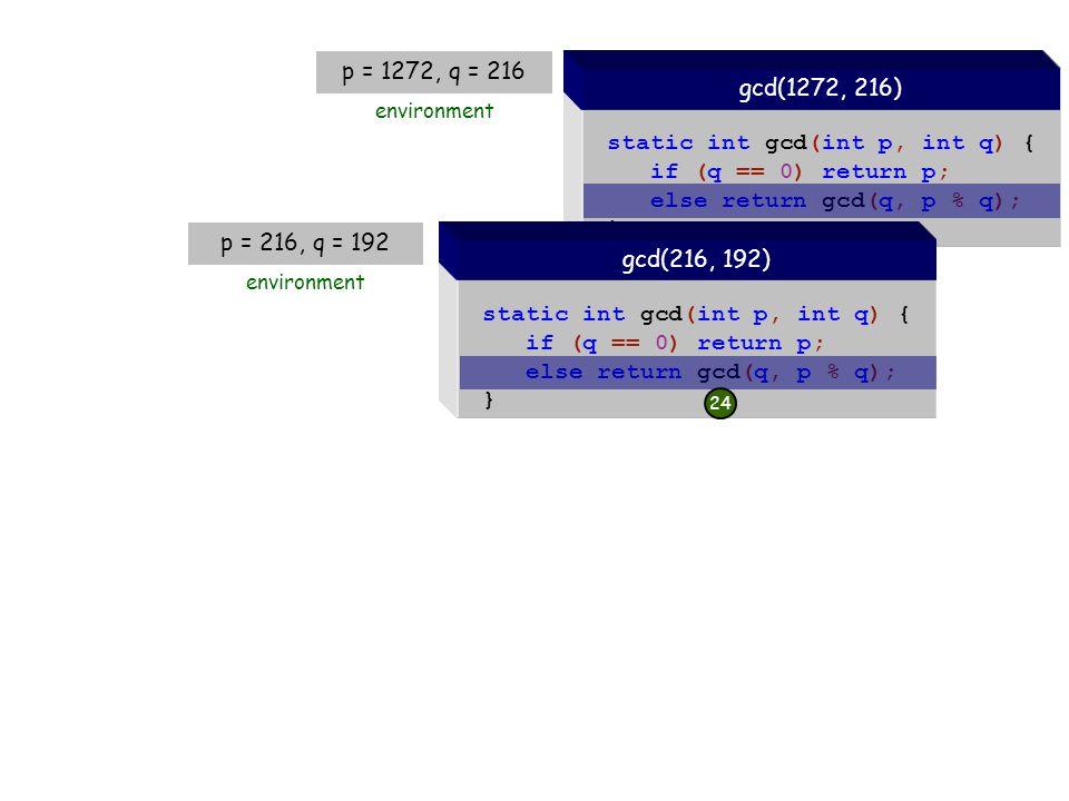 static int gcd(int p, int q) { if (q == 0) return p; else return gcd(q, p % q); } gcd(1272, 216) static int gcd(int p, int q) { if (q == 0) return p; else return gcd(q, p % q); } gcd(216, 192) 24 p = 216, q = 192 environment p = 1272, q = 216 environment