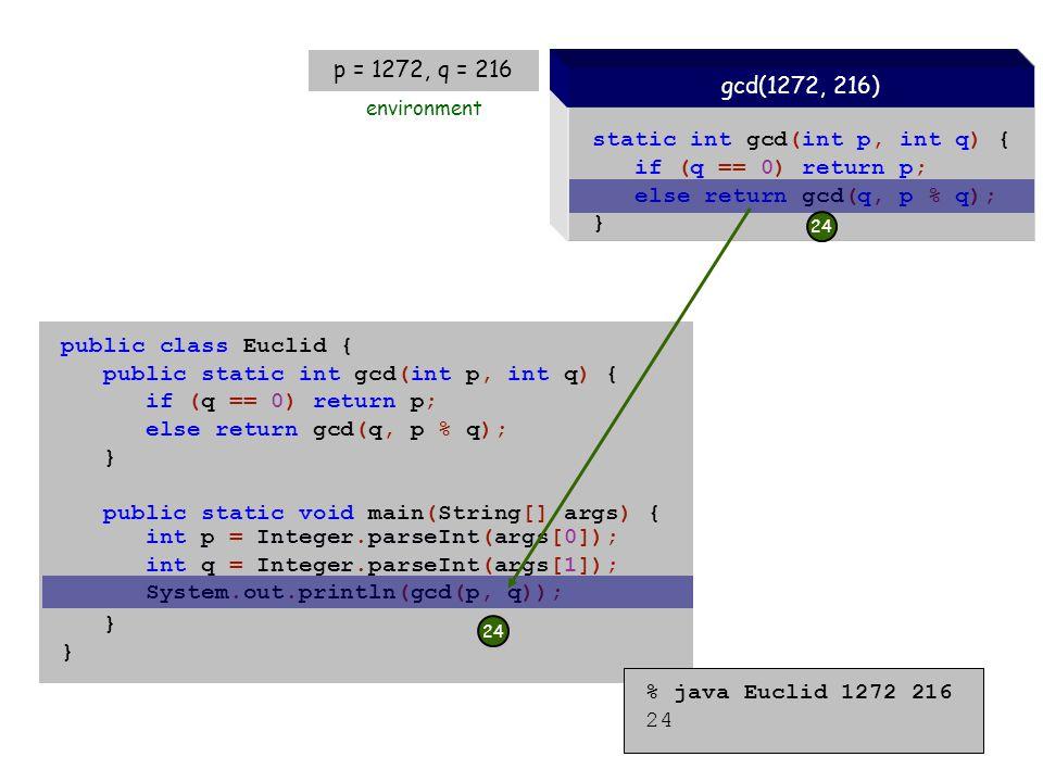 static int gcd(int p, int q) { if (q == 0) return p; else return gcd(q, p % q); } gcd(1272, 216) p = 1272, q = 216 environment 24 public class Euclid { public static int gcd(int p, int q) { if (q == 0) return p; else return gcd(q, p % q); } public static void main(String[] args) { int p = Integer.parseInt(args[0]); int q = Integer.parseInt(args[1]); System.out.println(gcd(p, q)); } 24 % java Euclid 1272 216 24