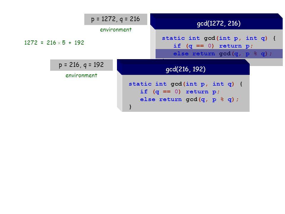 static int gcd(int p, int q) { if (q == 0) return p; else return gcd(q, p % q); } gcd(1272, 216) static int gcd(int p, int q) { if (q == 0) return p; else return gcd(q, p % q); } gcd(216, 192) p = 216, q = 192 environment p = 1272, q = 216 environment 1272 = 216  5 + 192