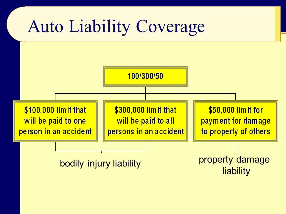 Auto Liability Coverage bodily injury liability property damage liability