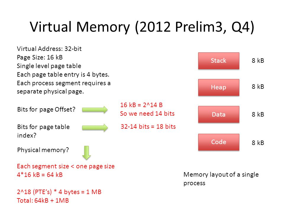 Virtual Memory (2012 Prelim3, Q4) Stack Heap Data Code Memory layout of a single process 8 kB Virtual Address: 32-bit Page Size: 16 kB Single level pa