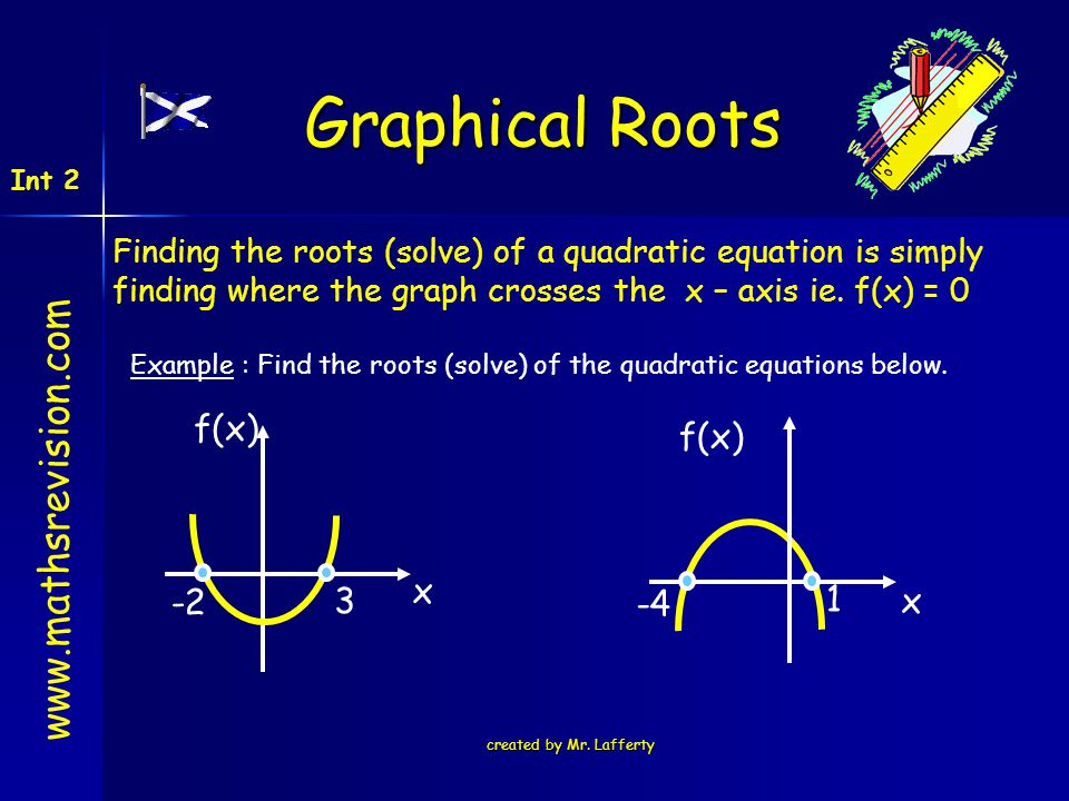 created by Mr. Lafferty www.mathsrevision.com Int 2 Graphical Roots Finding the roots (solve) of a quadratic equation is simply finding where the grap