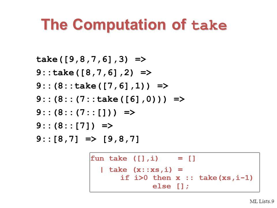 ML Lists.9 The Computation of take take([9,8,7,6],3) => 9::take([8,7,6],2) => 9::(8::take([7,6],1)) => 9::(8::(7::take([6],0))) => 9::(8::(7::[])) => 9::(8::[7]) => 9::[8,7] => [9,8,7]