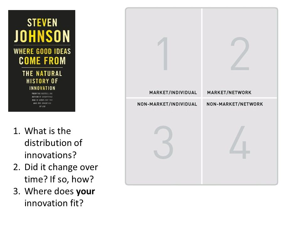 1.What is the distribution of innovations? 2.Did it change over time? If so, how? 3.Where does your innovation fit?