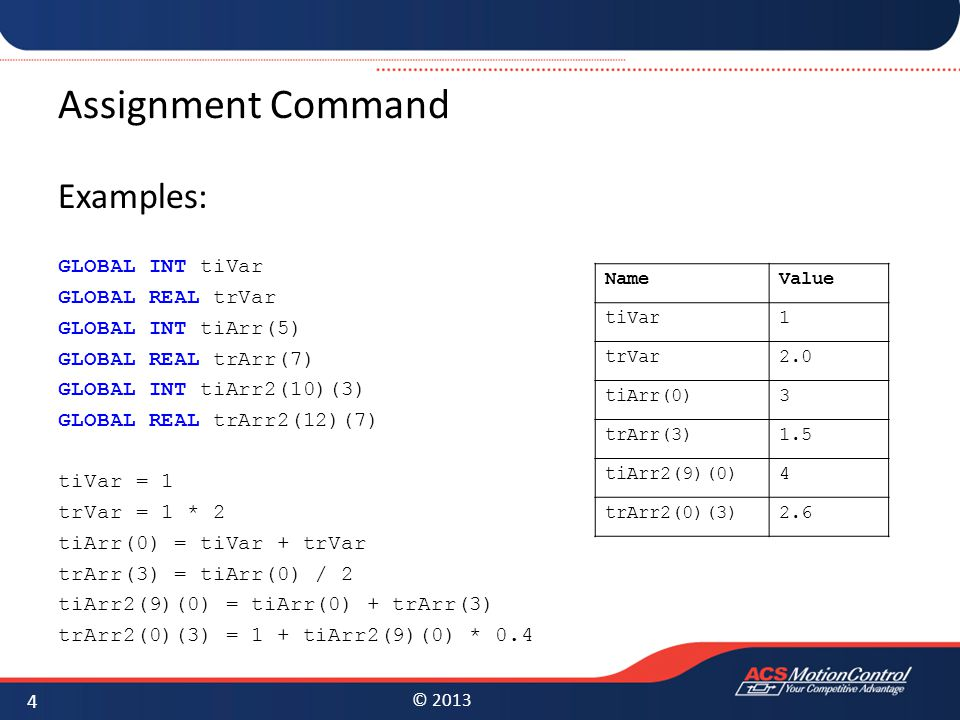 © 2013 Assignment Command Examples: GLOBAL INT tiVar GLOBAL REAL trVar GLOBAL INT tiArr(5) GLOBAL REAL trArr(7) GLOBAL INT tiArr2(10)(3) GLOBAL REAL trArr2(12)(7) tiVar = 1 trVar = 1 * 2 tiArr(0) = tiVar + trVar trArr(3) = tiArr(0) / 2 tiArr2(9)(0) = tiArr(0) + trArr(3) trArr2(0)(3) = 1 + tiArr2(9)(0) * NameValue tiVar1 trVar2.0 tiArr(0)3 trArr(3)1.5 tiArr2(9)(0)4 trArr2(0)(3)2.6