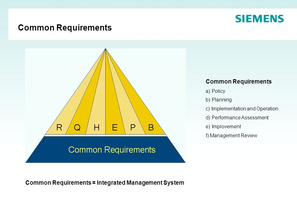 Common Requirements Common Requirements = Integrated Management System Common Requirements a) Policy b) Planning c) Implementation and Operation d) Performance Assessment e) Improvement f) Management Review