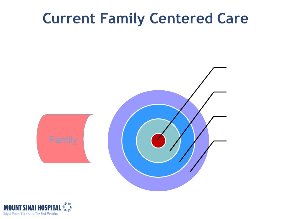 Current Family Centered Care Baby Nurse Doctor Therapist Family