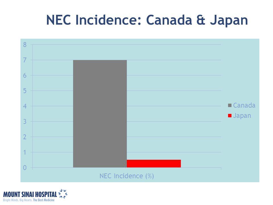 NEC Incidence: Canada & Japan