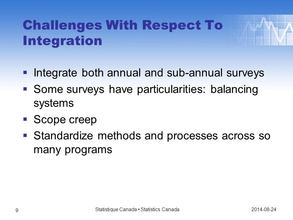 Frame  Hook all surveys to the Business Register Statistique Canada Statistics Canada 10 Business Register Integration ProgramYear of Integration CAPEX2011-2012 Energy2010-2011 Transport2010-2011 Farm Register2012-2013