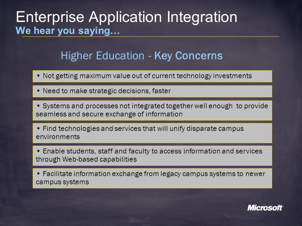 Enterprise Application Integration We hear you saying… Higher Education - Key Needs Develop an enterprise portal and e-services for faculty, staff and students Improve staff, faculty and student productivity Lower administrative costs Improve decision support processes through better and easier access to relevant data Streamline information sharing between disparate school systems Prevent overspending on infrastructure technology initiatives Ensure secure data exchange