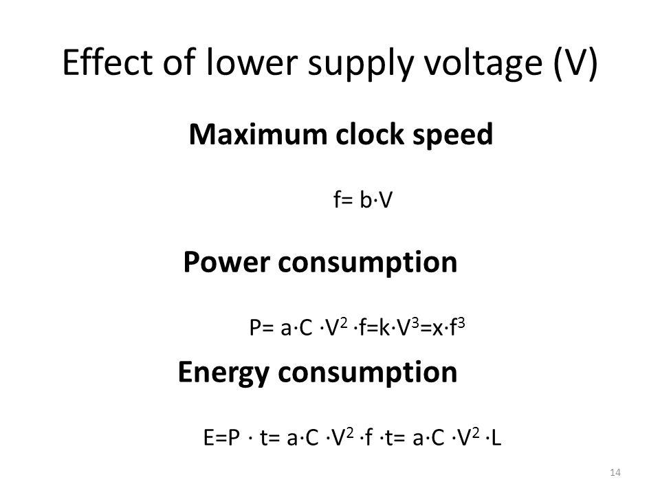 Effect of lower supply voltage (V) Power consumption P= a∙C ∙V 2 ∙f=k∙V 3 =x∙f 3 Energy consumption E=P ∙ t= a∙C ∙V 2 ∙f ∙t= a∙C ∙V 2 ∙L Maximum clock speed f= b∙V 14