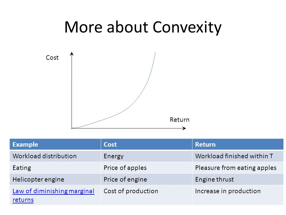 More about Convexity Cost Return ExampleCostReturn Workload distributionEnergyWorkload finished within T EatingPrice of applesPleasure from eating apples Helicopter enginePrice of engineEngine thrust Law of diminishing marginal returns Cost of productionIncrease in production