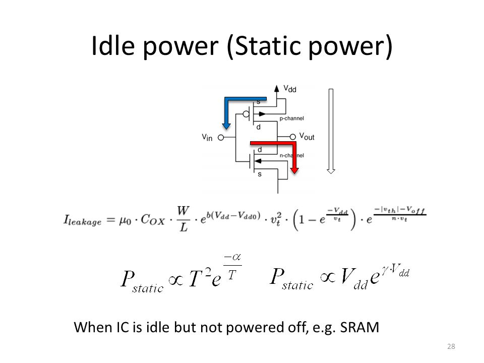 Idle power (Static power) When IC is idle but not powered off, e.g. SRAM 28