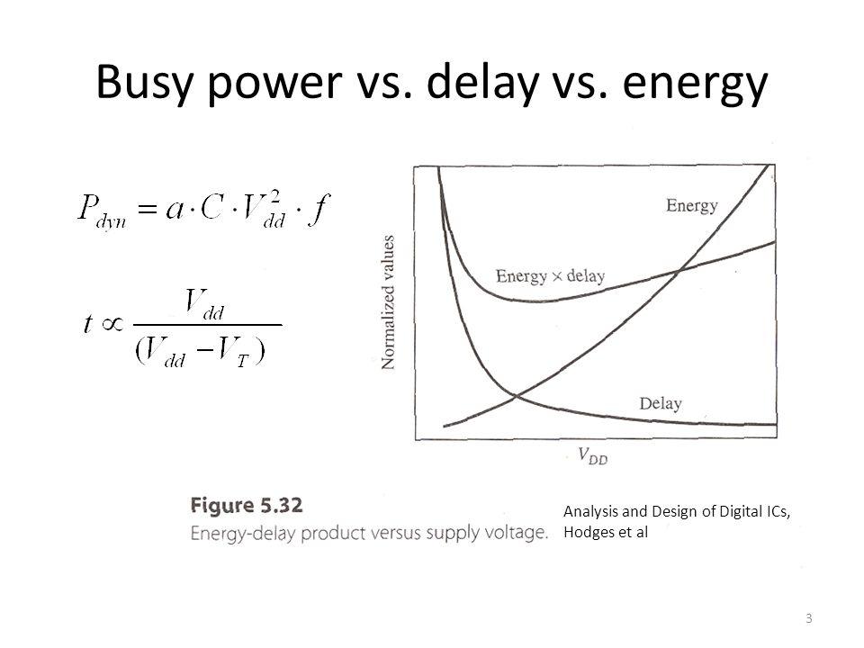 Busy power vs. delay vs. energy Analysis and Design of Digital ICs, Hodges et al 3