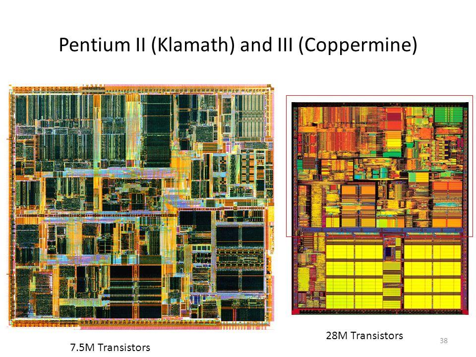 Pentium II (Klamath) and III (Coppermine) 7.5M Transistors 28M Transistors 38