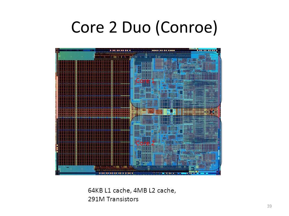 Core 2 Duo (Conroe) 64KB L1 cache, 4MB L2 cache, 291M Transistors 39 Core 1 Core 2