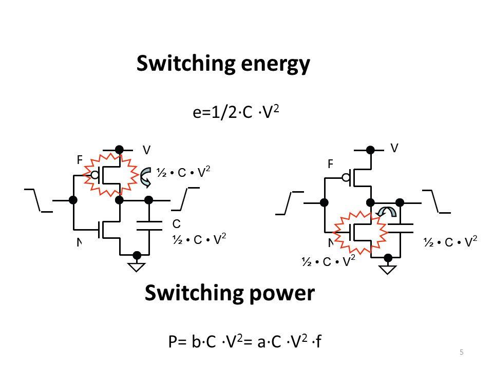 Switching energy e=1/2∙C ∙V 2 Switching power P= b∙C ∙V 2 = a∙C ∙V 2 ∙f 5