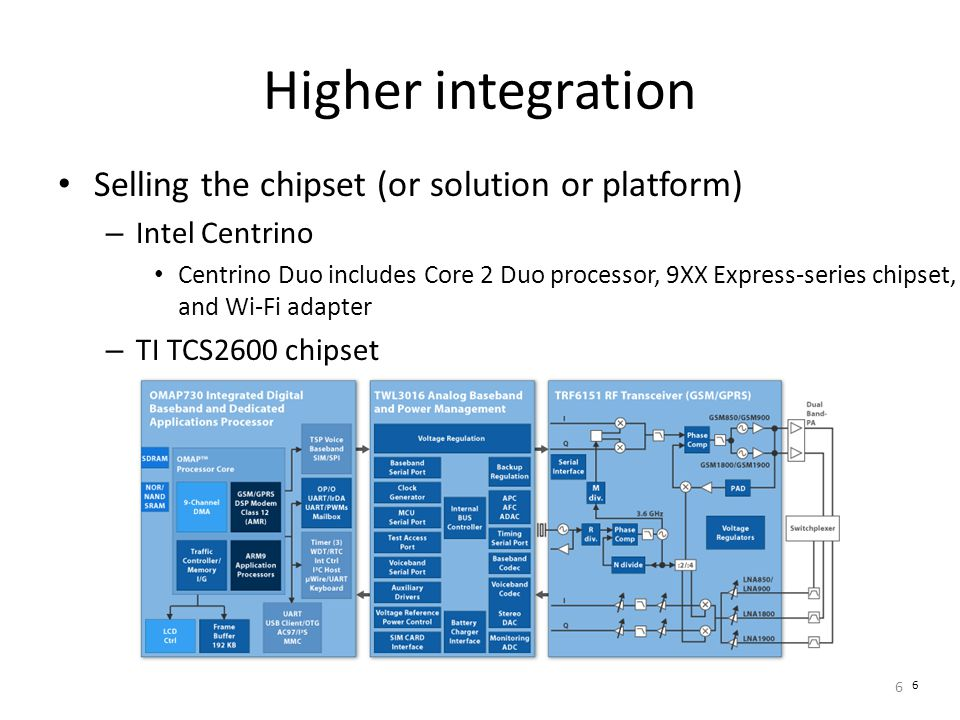 Higher integration Selling the chipset (or solution or platform) – Intel Centrino Centrino Duo includes Core 2 Duo processor, 9XX Express-series chipset, and Wi-Fi adapter – TI TCS2600 chipset 6 6