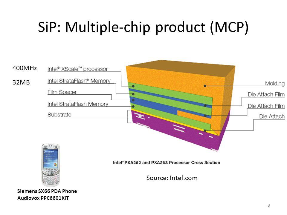 SiP: Multiple-chip product (MCP) Siemens SX66 PDA Phone Audiovox PPC6601KIT 32MB 400MHz Source: Intel.com 8