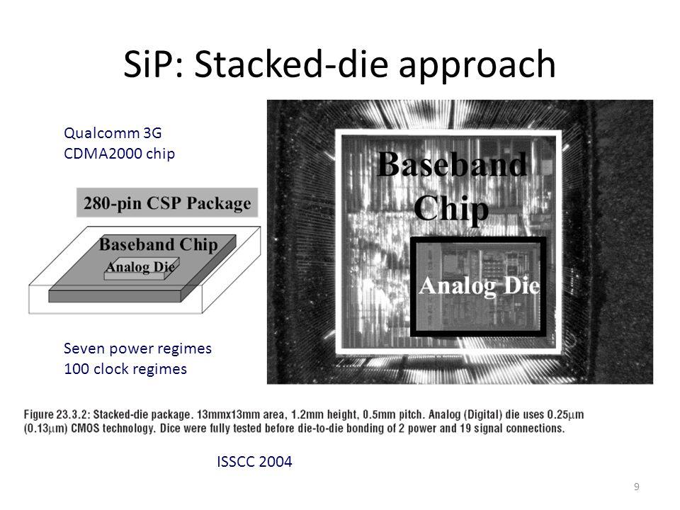 SiP: Stacked-die approach Qualcomm 3G CDMA2000 chip Seven power regimes 100 clock regimes ISSCC 2004 9