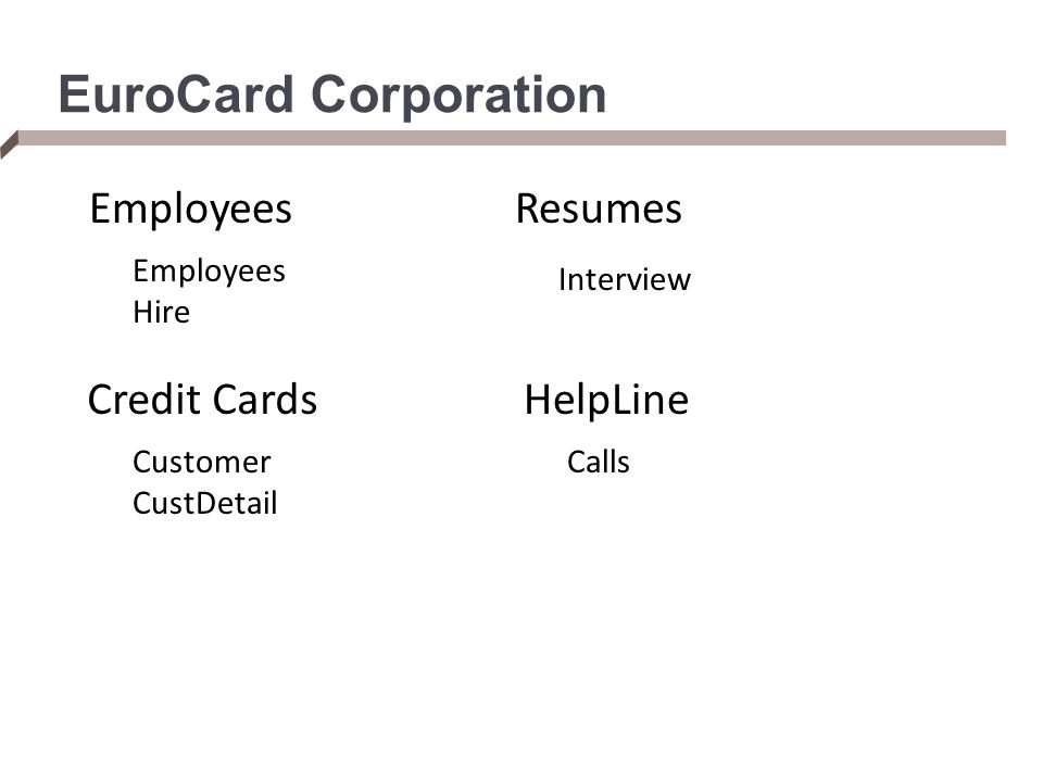 EuroCard Corporation Employees Credit Cards Resumes HelpLine Employees Hire Customer CustDetail Interview Calls