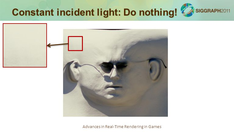 Advances in Real-Time Rendering in Games Constant incident light: Do nothing!
