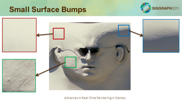Advances in Real-Time Rendering in Games Small Surface Bumps
