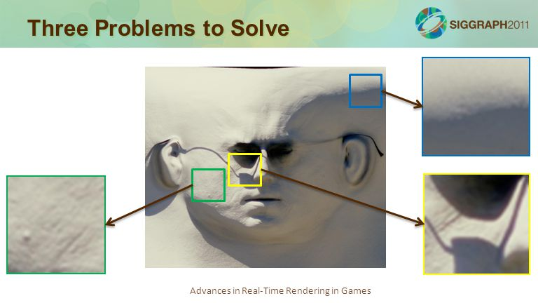 Three Problems to Solve