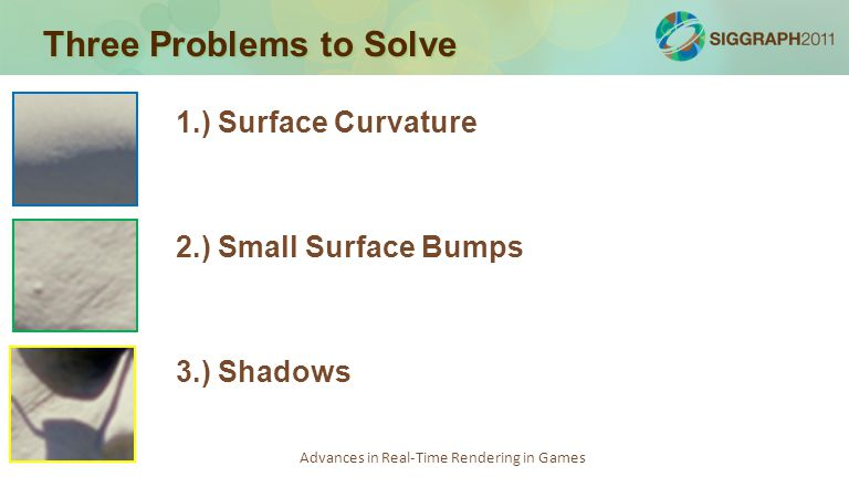 Advances in Real-Time Rendering in Games Three Problems to Solve 1.) Surface Curvature 2.) Small Surface Bumps 3.) Shadows
