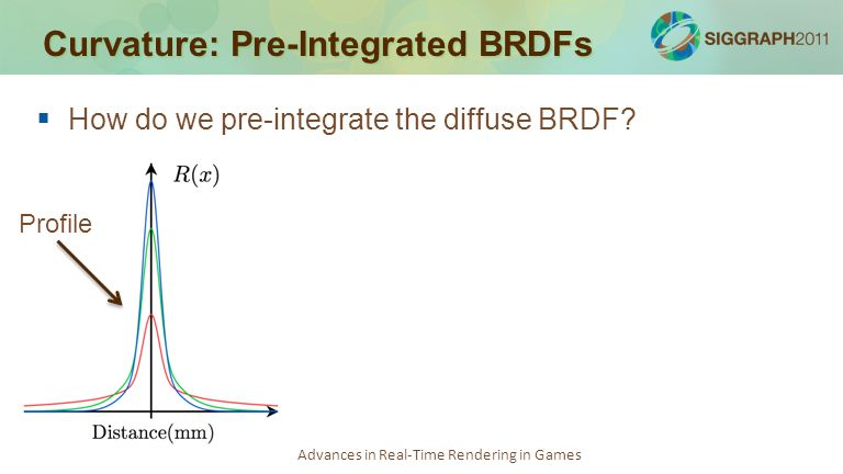 Advances in Real-Time Rendering in Games Curvature: Pre-Integrated BRDFs   How do we pre-integrate the diffuse BRDF? Profile