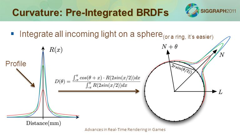 Advances in Real-Time Rendering in Games Curvature: Pre-Integrated BRDFs   Integrate all incoming light on a sphere (or a ring, it's easier) Profile